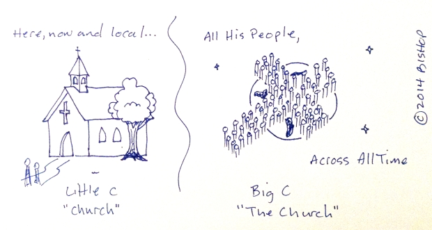 "Graphic comparing ""church"" to ""The Church"""