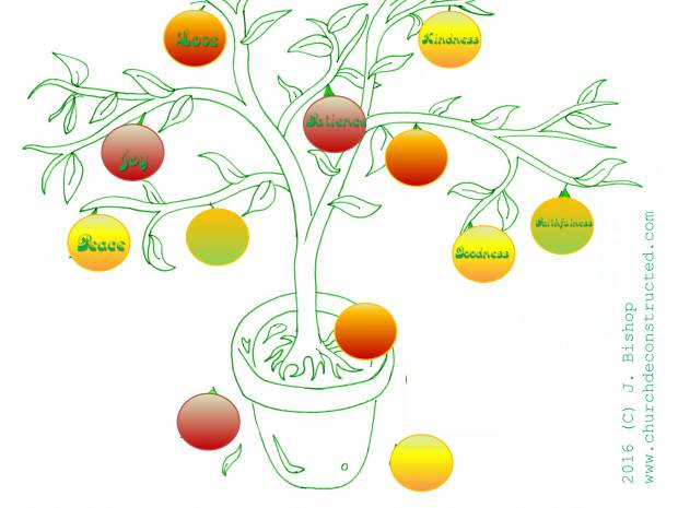 Fruit tree with all 9 Biblical Fruits of the Holy Spirity